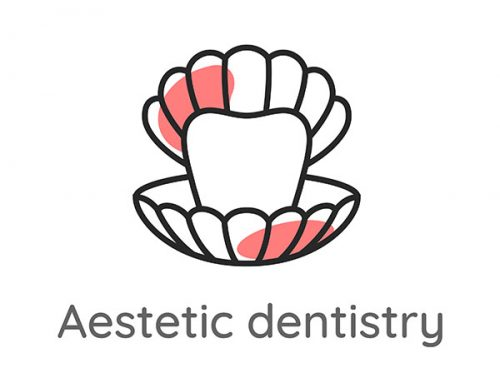 What Is Downtown Toronto Aesthetic/Esthetic Dentistry? Here are the Answers